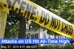Attacks on US Hit All-Time High