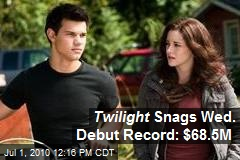 Twilight Snags Wed. Debut Record: $68.5M