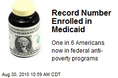 Record Number Enrolled in Medicaid